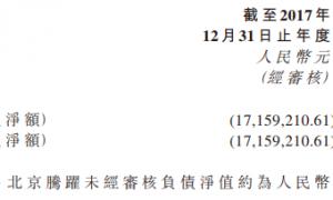 卓越教育拟2305万元收购北京腾跃8.66%股权,开拓K-12课外市场