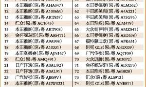 2016年8月26日广州公车拍卖时间、网址及车辆详情一览