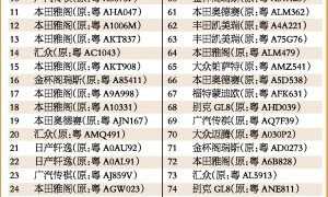 2016年8月26日广州公车拍卖车辆展示时间及地点