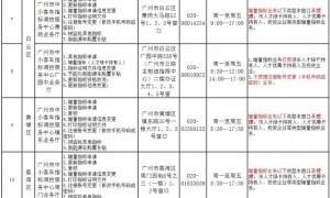 2020年7月广州车牌竞价指南(数量+时间+流程)