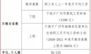 广州公积金怎样才算及时足额缴存?
