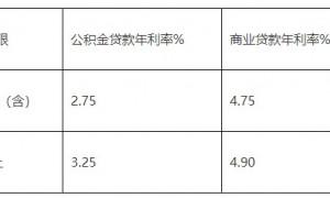 2020粤省事广州公积金贷款进度查询流程一览