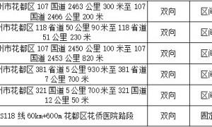 2020年10月26日起广州花都区新增29套电子警察