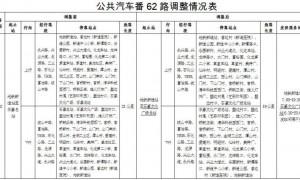 2020年11月20日起广州番62路公交车线路调整一览