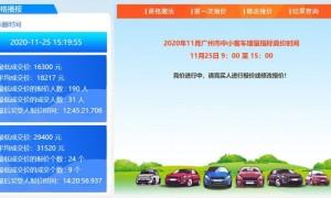 广州11月拍牌价格个人最低成交价16300元