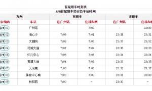春节广州地铁停运时间(2021)