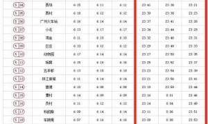 2021春节广州地铁5号线运营时间