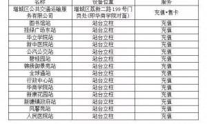 7月起广州增城区实施公交票价优惠新政策