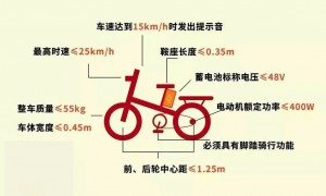 肇庆电动自行车要什么条件才能上路上牌?