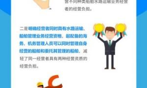 2020广东关于贯彻实施《国内水路运输管理规定》的通知