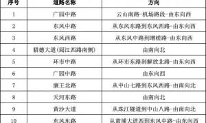 2020国庆中秋广州白云山景区道路拥堵时段一览