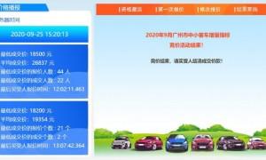 2020年9月广州车牌竞价多少钱一个?