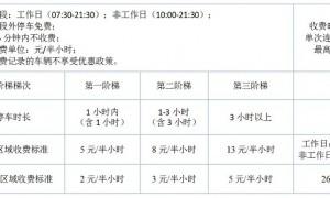 9月29日起广州越秀较场东路和较场西路临时泊位暂停使用