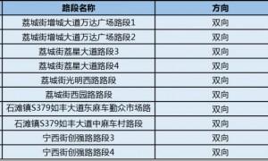 2021年1月13日起广州增城将新增10套电子警察