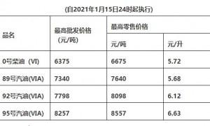 2021年1月15日广东油价调整最新消息(油价上调)