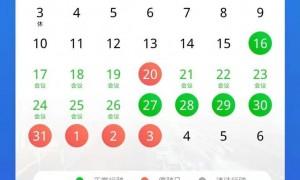 2021年1月广州会议日限行吗?