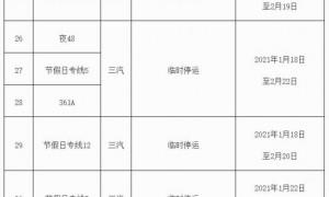 2021春节广州公交停运及调整安排一览