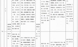 2021年2月6日起广州546路等8条公交线路将调整