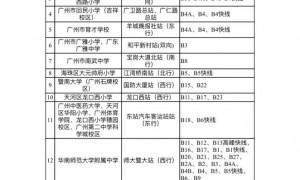 2021广州各中小学附近BRT线路及站点一览