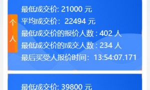 2月广州车牌竞价播报与成交价(2021)