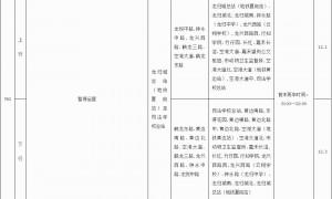 2021广州750路等7条公交线路拟调整
