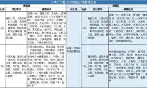 2021广州番禺区拟调整番182路和番185路公交线路