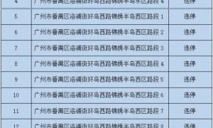2021年3月27日起广州番禺区新增16套电子警察