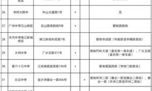广州高考道路临时交通管制一览(2021)