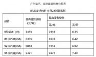 2021年6月11日广东油价调整最新消息(油价上调)