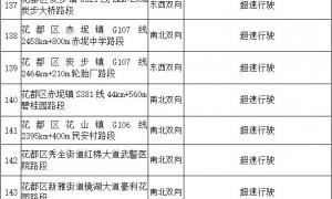 8月3日起广州花都新增132套电子警察和11个测速路段