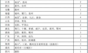 9月1日起广州交管12123APP可核发货车电子通行码