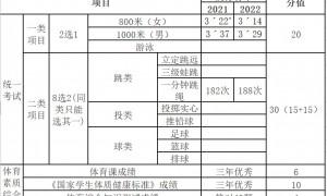 2021广州中考体育有哪几项