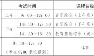 2021年1月广东中职专业技能课程考试报考指南