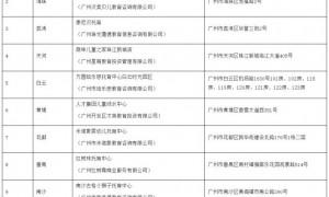 广州市3岁以下婴幼儿照护优质服务示范点有哪些?