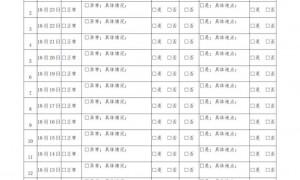 广东省2020年成人高考健康信息申报表(下载入口)