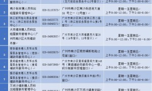 2021广州南沙区积分入学申请提醒