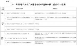2021广州中考报名指南(入口+条件+流程)