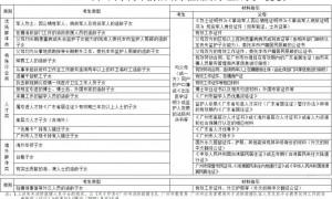 广州初中升高中考试加10分政策(2021最新)