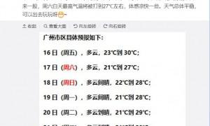 2020年10月16日广州天气多云气温22℃~30℃