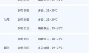 2020第17号台风沙德尔对广东有什么影响?