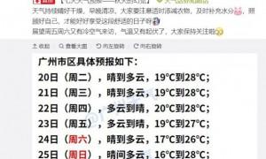 2020年10月20日广州天气多云到晴20℃~29℃