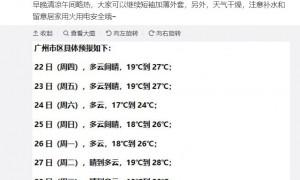 2020年10月22日广州天气多云到晴20℃~27℃