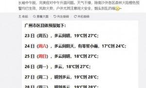 2020年10月25日广州重阳节会下雨吗?