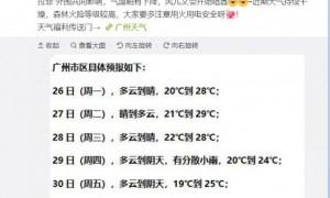 2020年10月26日广州天气多云间晴21℃~28℃