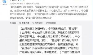 2020年第18号台风莫拉菲对广州有什么影响?