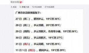 2020年10月27日广州天气晴到多云20℃~31℃