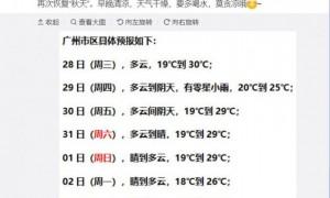 2020年10月28日广州天气多云到阴天20℃~30℃