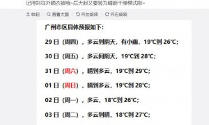 2020年10月29日广州天气多云到阴天有小雨19℃~26℃