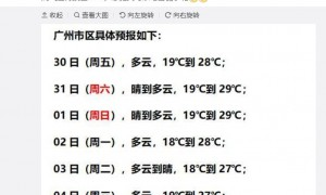2020年10月30日广州天气多云到晴19℃~28℃