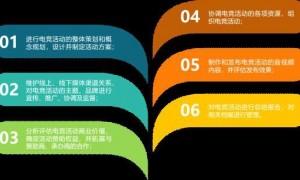"""电子竞技员国家职业技能标准将出台 广州黄埔出台电竞游戏""""双10条"""""""